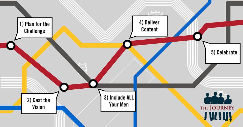 5-strides-map